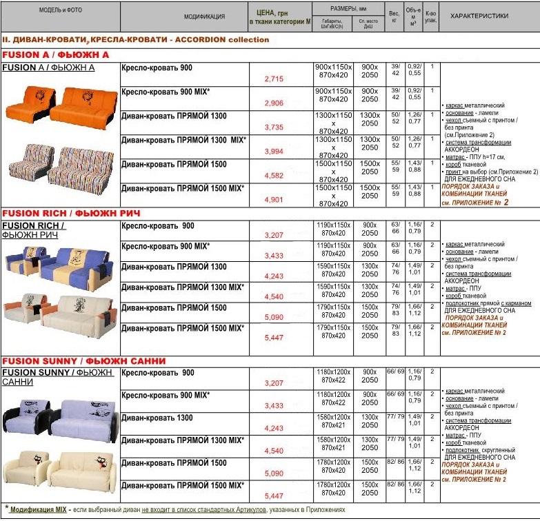 Прайс серий мягкой мебели Fusion A, Fusion Rich и Fusion Sunny