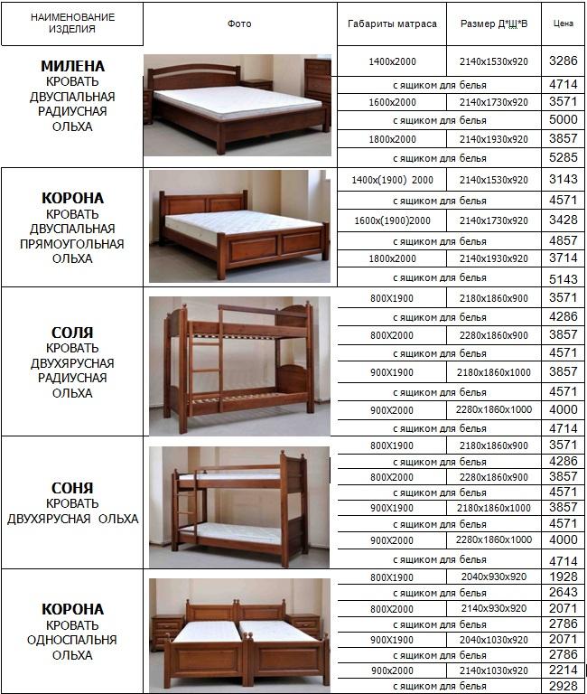 Прайс деревянных кроватей из ольхи