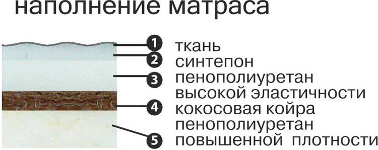 """матрац к кровати """"Авантюра"""""""