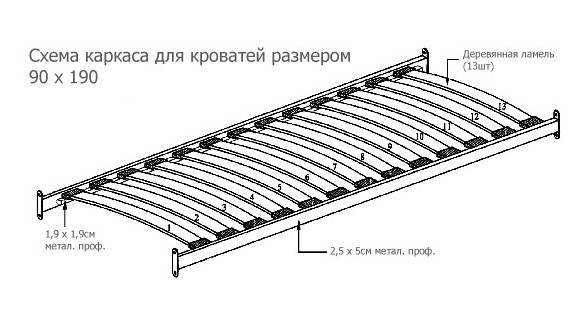 схема размеров кровати производства Малайзии