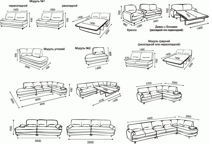 Схема раскладного дивана