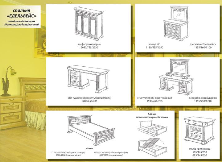 """Схема и размеры спальни """"Эдельвейс"""""""