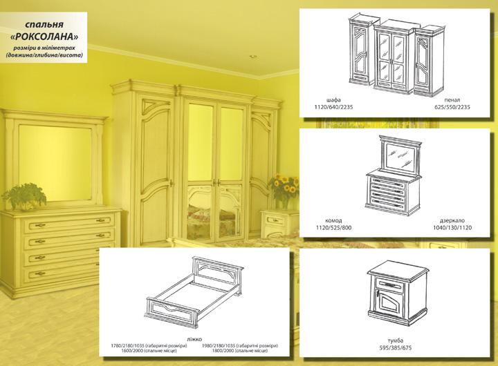 """Схема и размеры спальни """"Роксолана"""""""