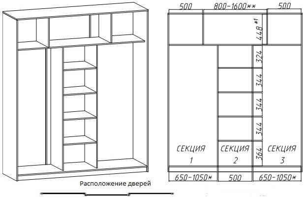 Схема наполнения 3-дверного шкафа (тип 2)
