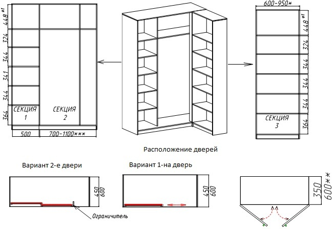схема наполнения углового шкафа-купе