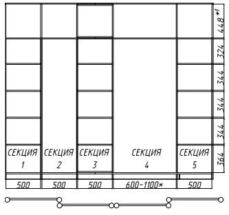 Схема наполнения 4-дверного шкафа