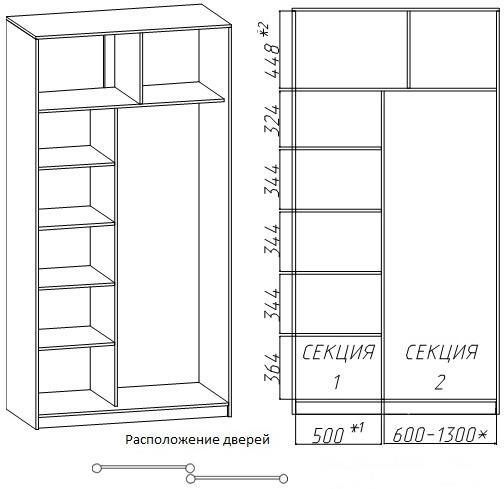 Схема наполнения недорогого шкафа-купе (тип 1)