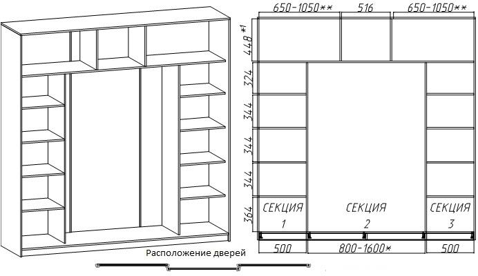 Схема наполнения 3-дверного шкафа (тип 3)